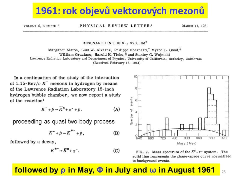 1961: rok objevů vektorových mezonů