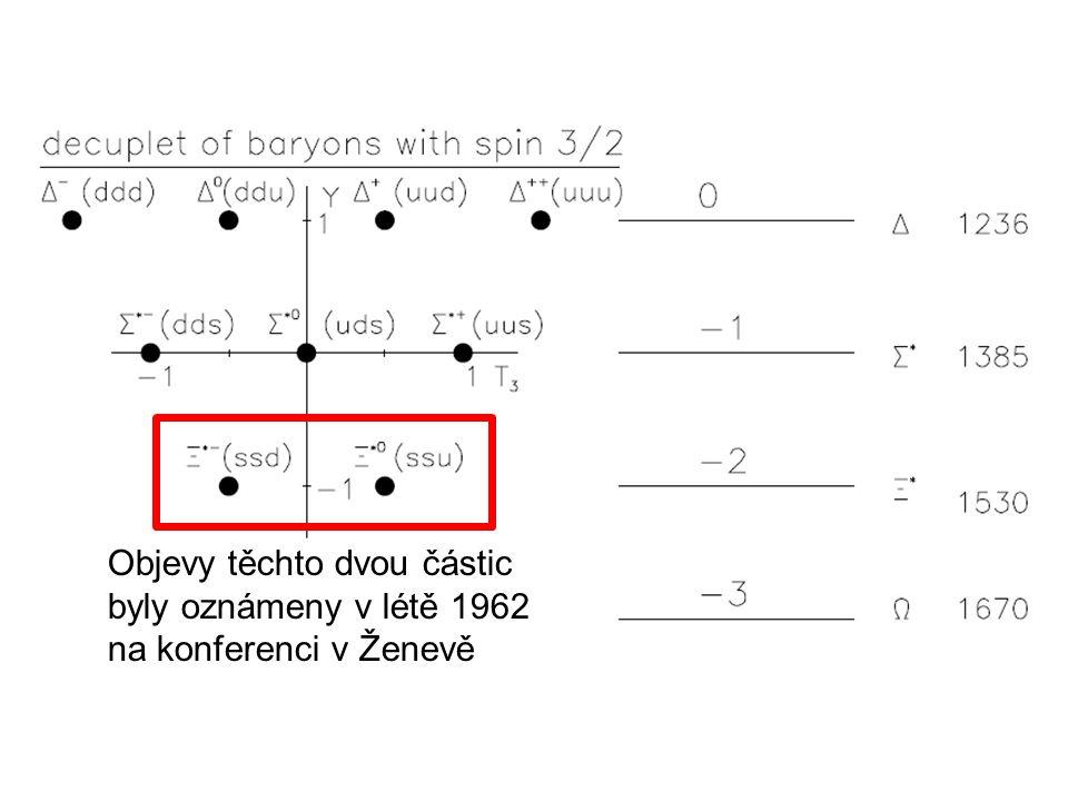Objevy těchto dvou částic byly oznámeny v létě 1962