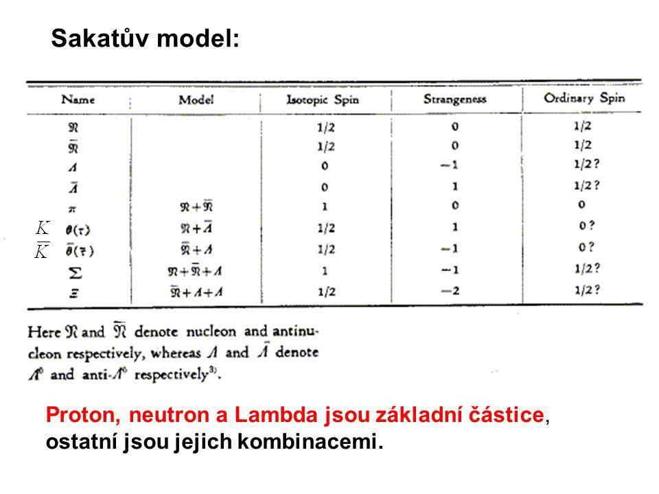 Sakatův model: Proton, neutron a Lambda jsou základní částice,