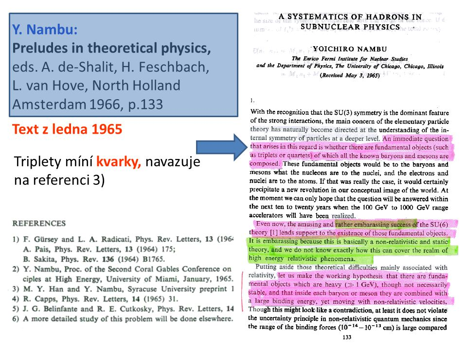Y. Nambu: Preludes in theoretical physics, eds. A. de-Shalit, H. Feschbach, L. van Hove, North Holland Amsterdam 1966, p.133.