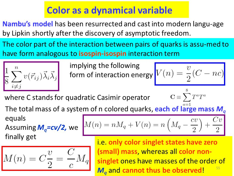Color as a dynamical variable