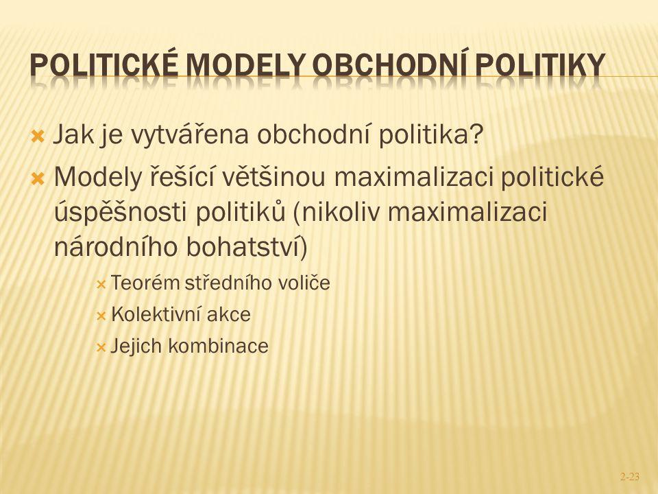 Politické modely obchodní politiky
