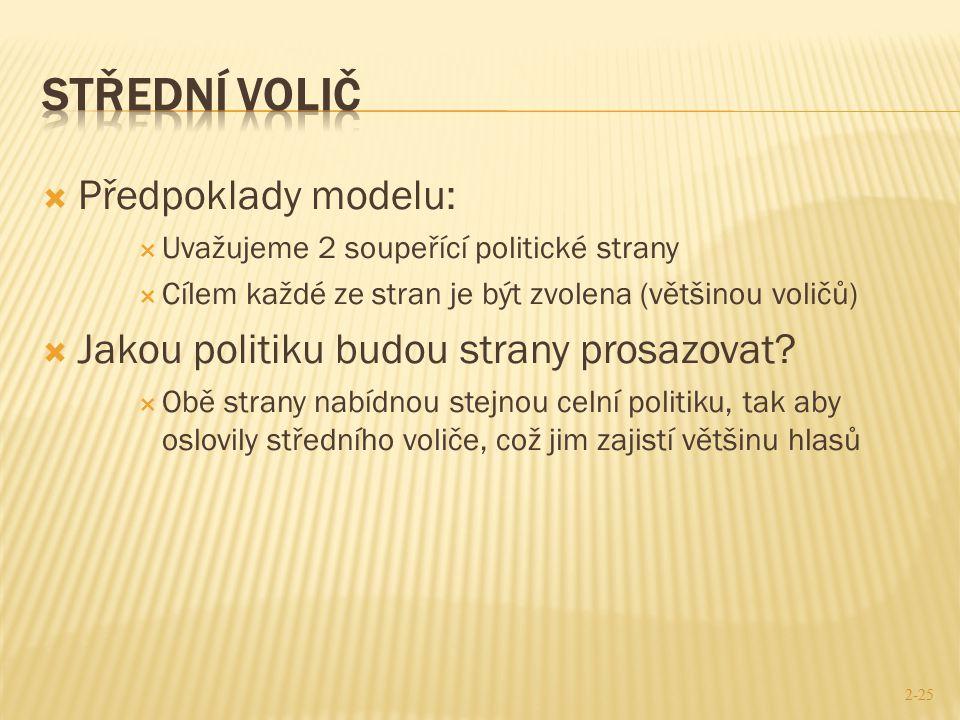 Střední volič Předpoklady modelu:
