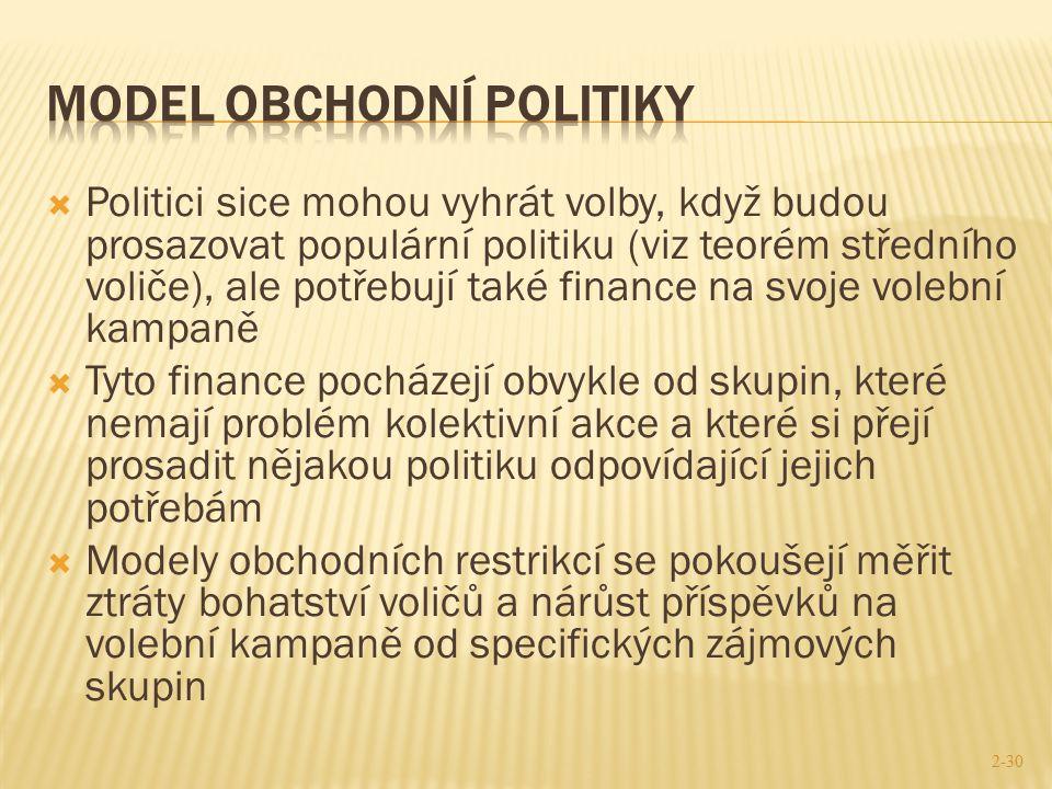 Model obchodní politiky