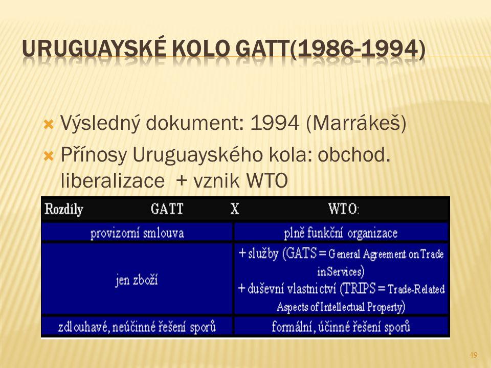 Uruguayské kolo GATT(1986-1994)