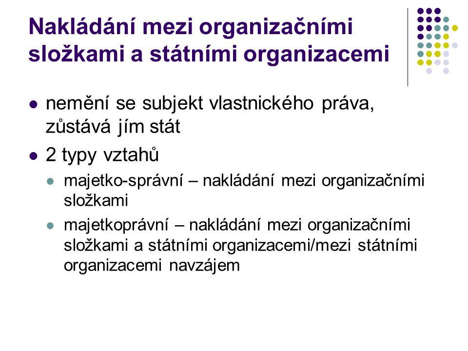 Nakládání mezi organizačními složkami a státními organizacemi