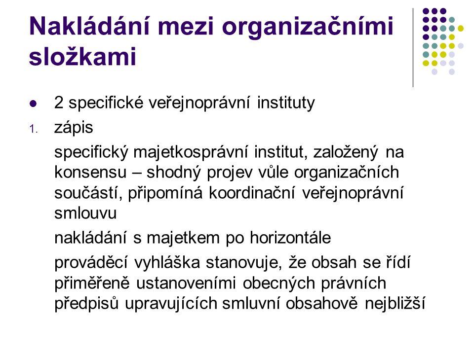 Nakládání mezi organizačními složkami