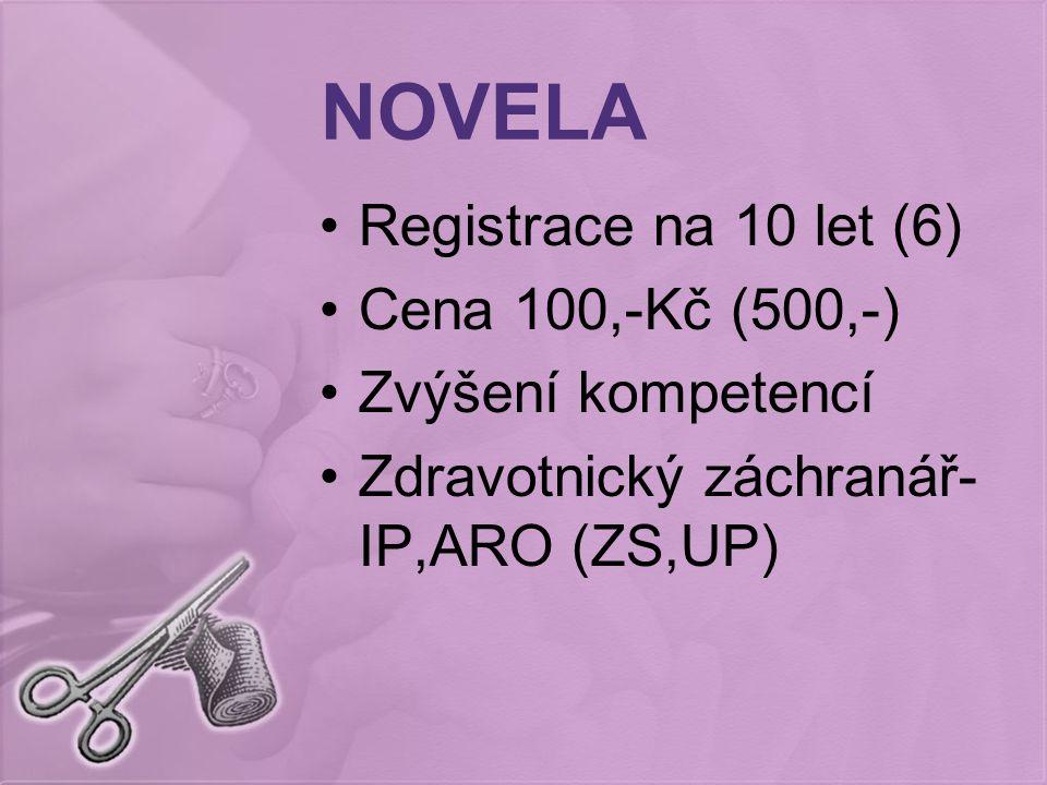 NOVELA Registrace na 10 let (6) Cena 100,-Kč (500,-)