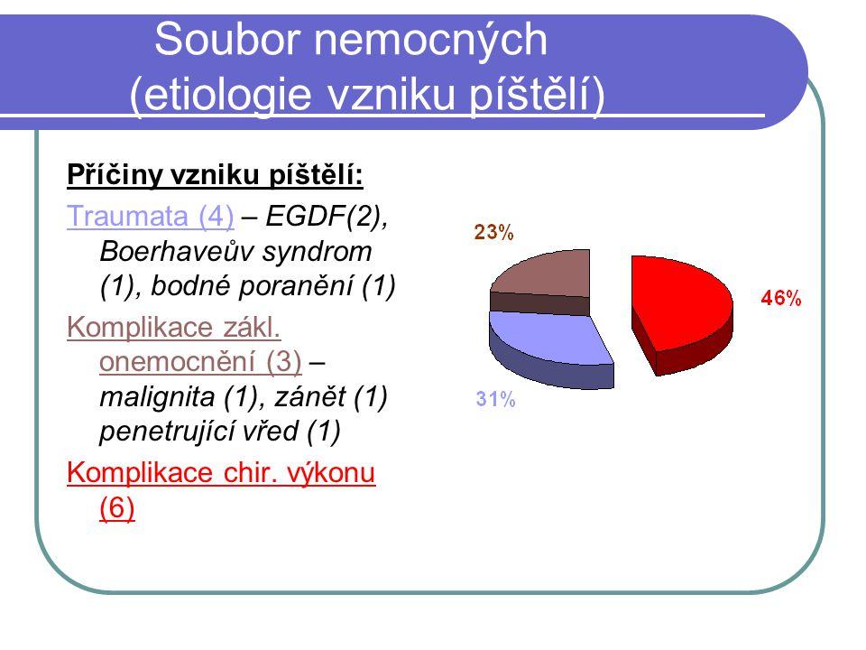 Soubor nemocných (etiologie vzniku píštělí)