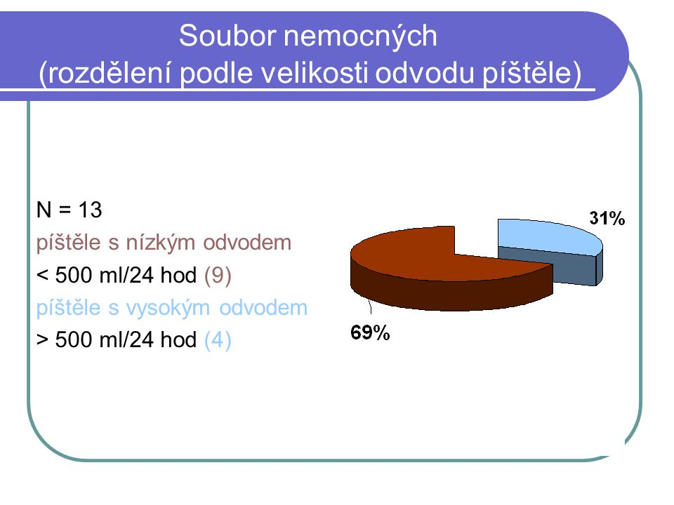 Soubor nemocných (rozdělení podle velikosti odvodu píštěle)