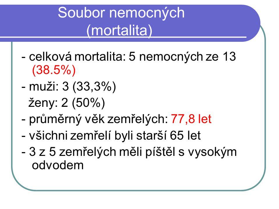 Soubor nemocných (mortalita)