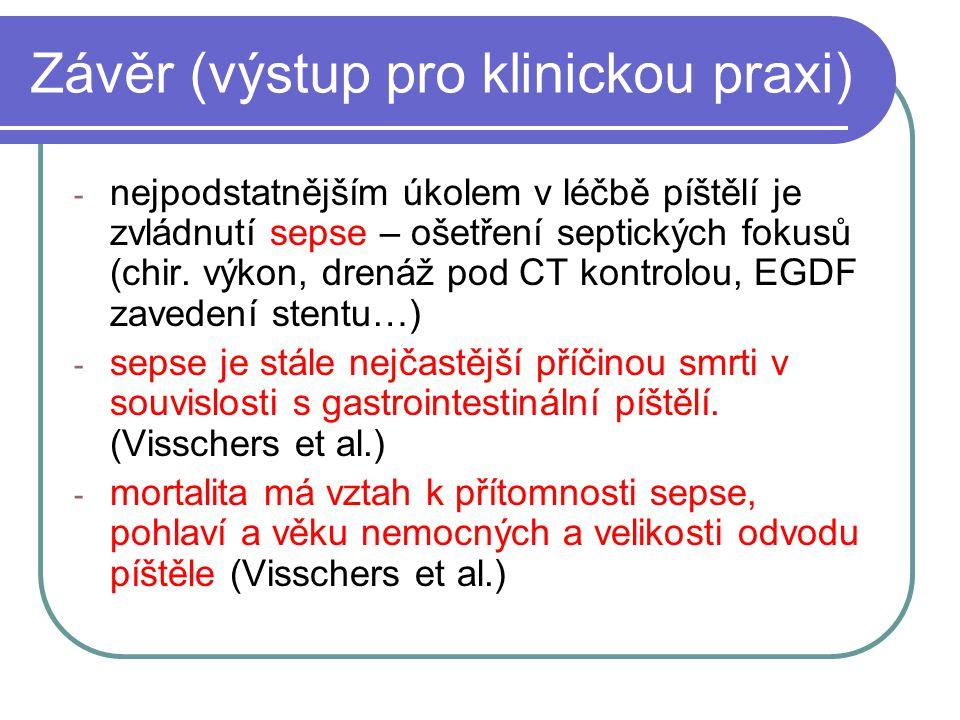 Závěr (výstup pro klinickou praxi)