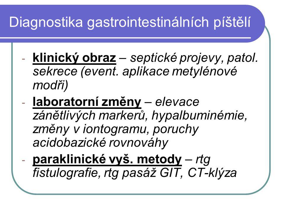 Diagnostika gastrointestinálních píštělí