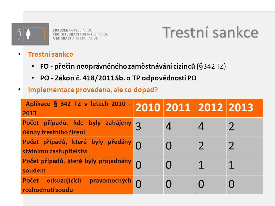 Trestní sankce 2010 2011 2012 2013 3 4 2 1 Trestní sankce