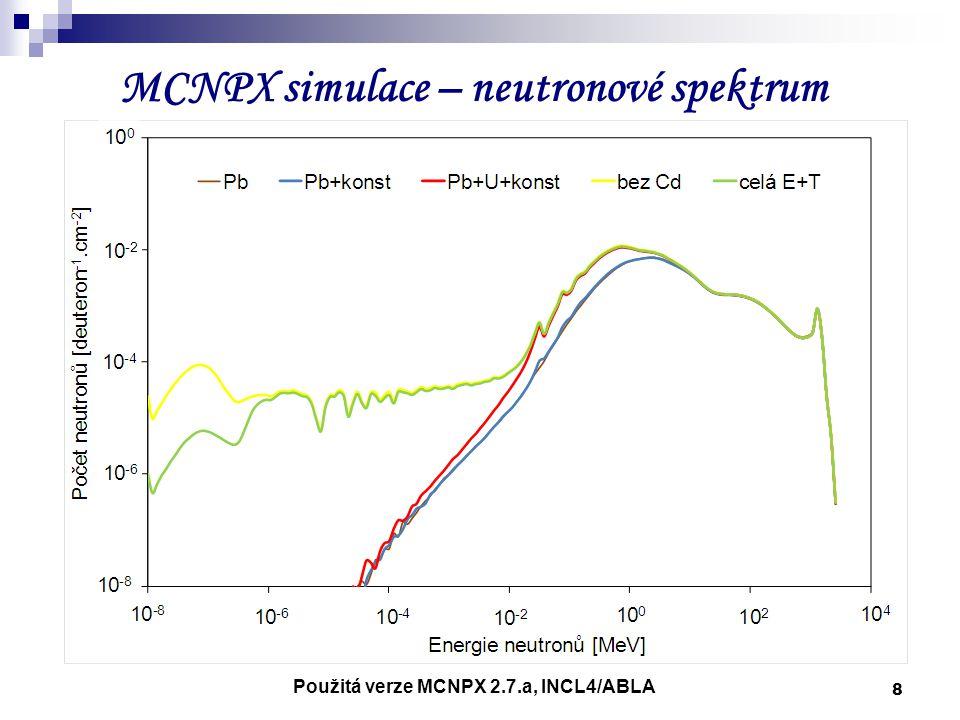 MCNPX simulace – neutronové spektrum
