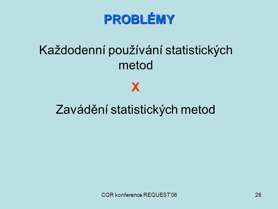 Každodenní používání statistických metod X