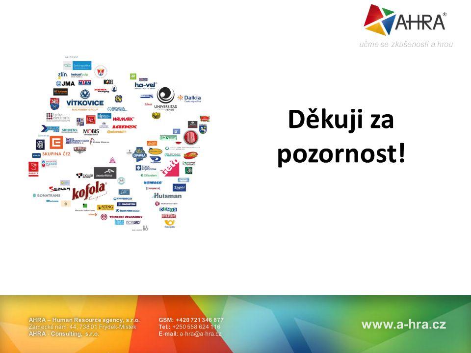 Děkuji za pozornost! www.a-hra.cz
