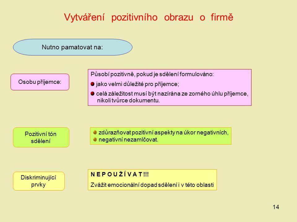 Vytváření pozitivního obrazu o firmě