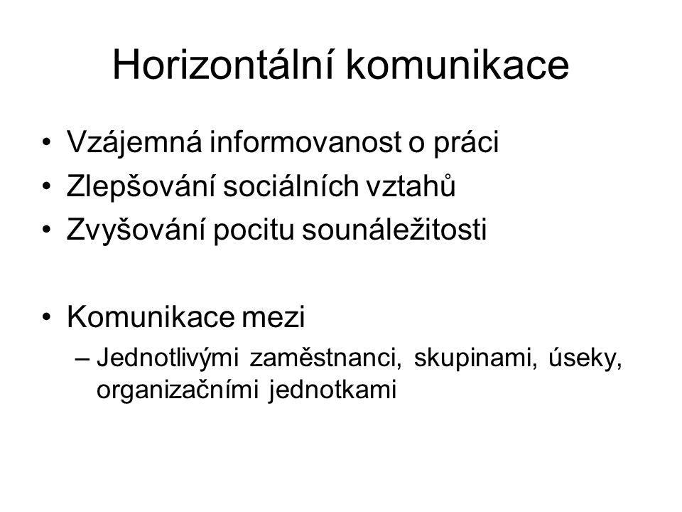 Horizontální komunikace