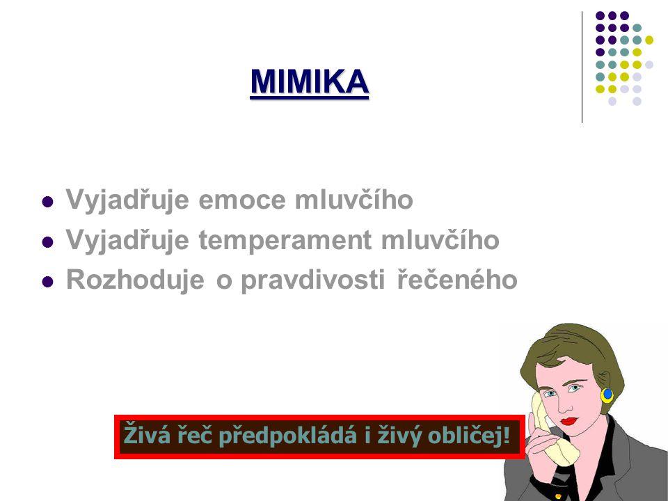MIMIKA Vyjadřuje emoce mluvčího Vyjadřuje temperament mluvčího