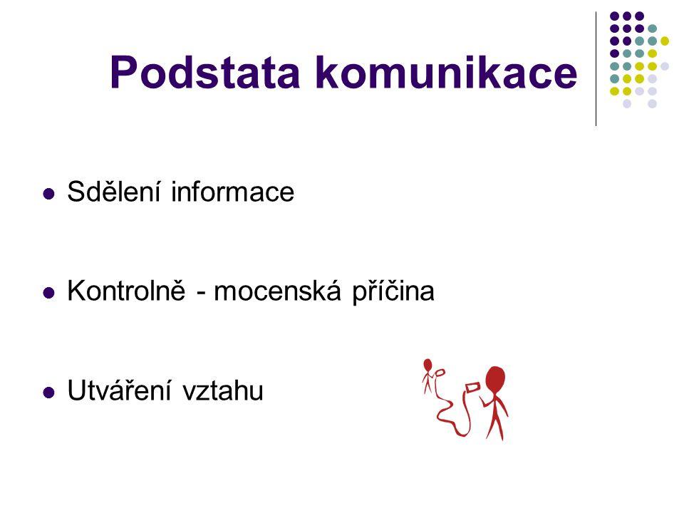 Podstata komunikace Sdělení informace Kontrolně - mocenská příčina