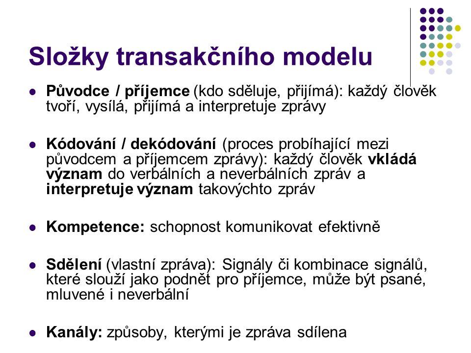 Složky transakčního modelu