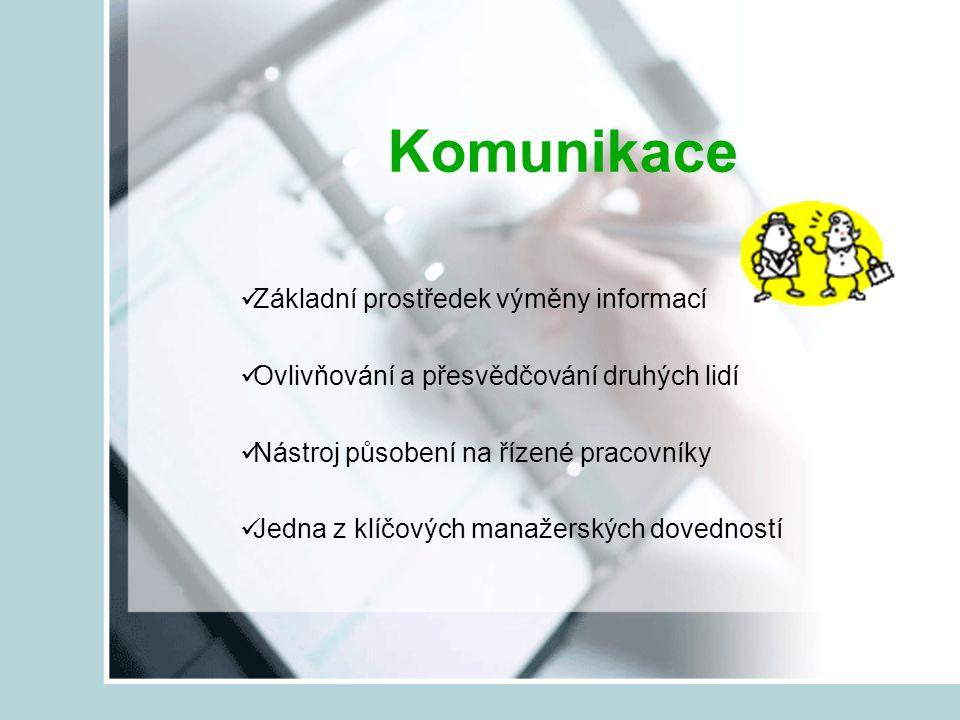 Komunikace Základní prostředek výměny informací