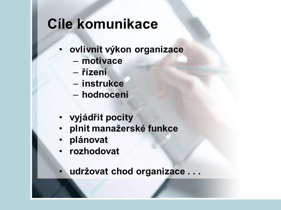Cíle komunikace ovlivnit výkon organizace motivace řízení instrukce