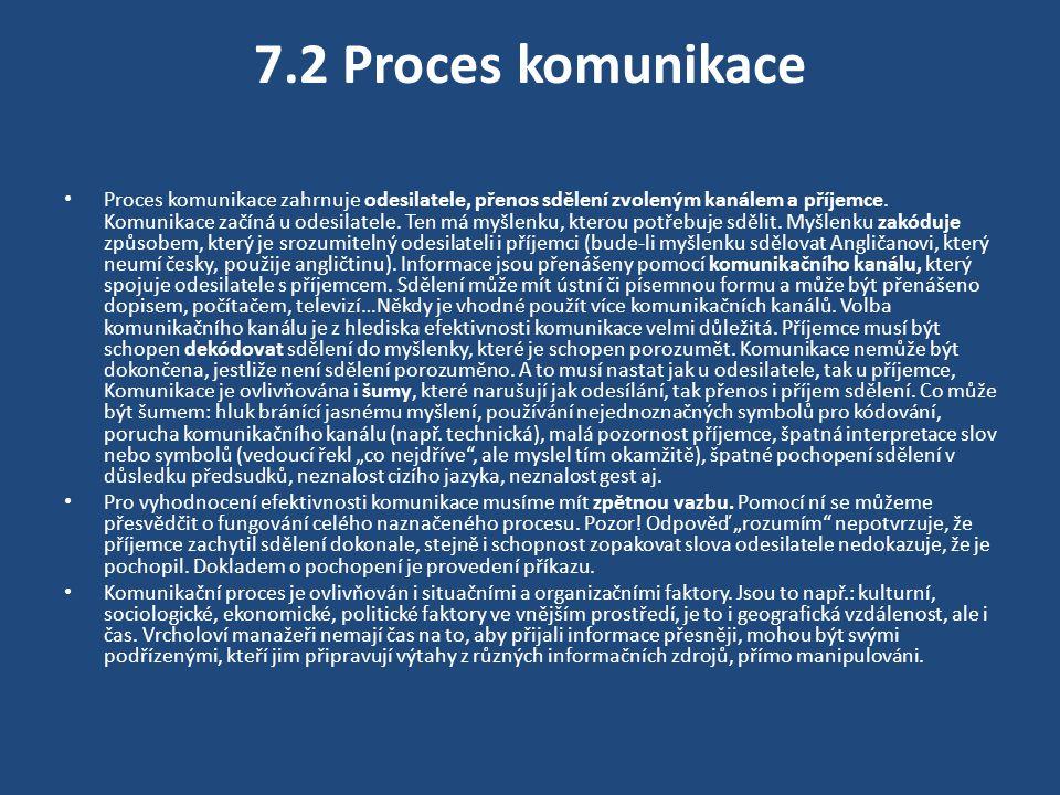 7.2 Proces komunikace