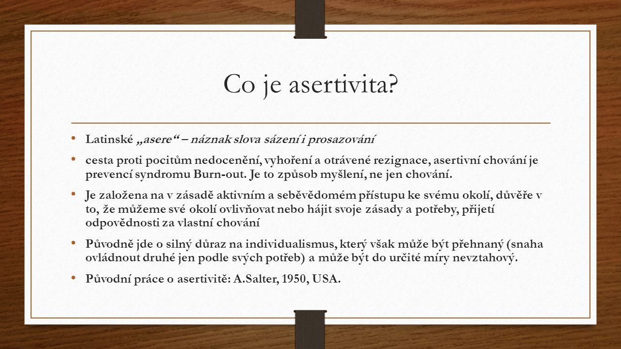 """Co je asertivita Latinské """"asere – náznak slova sázení i prosazování"""