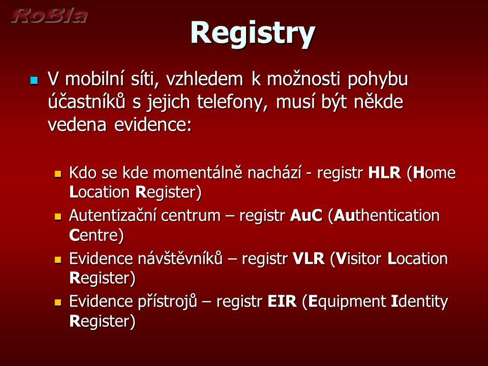 Registry V mobilní síti, vzhledem k možnosti pohybu účastníků s jejich telefony, musí být někde vedena evidence: