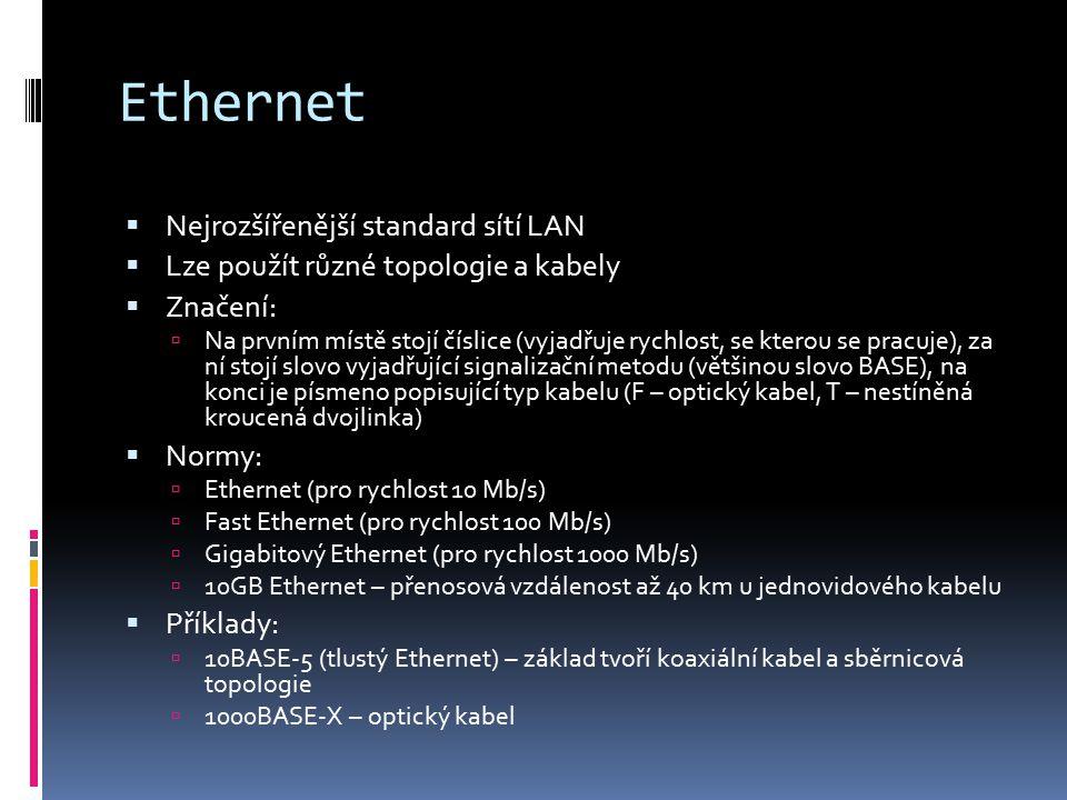 Ethernet Nejrozšířenější standard sítí LAN
