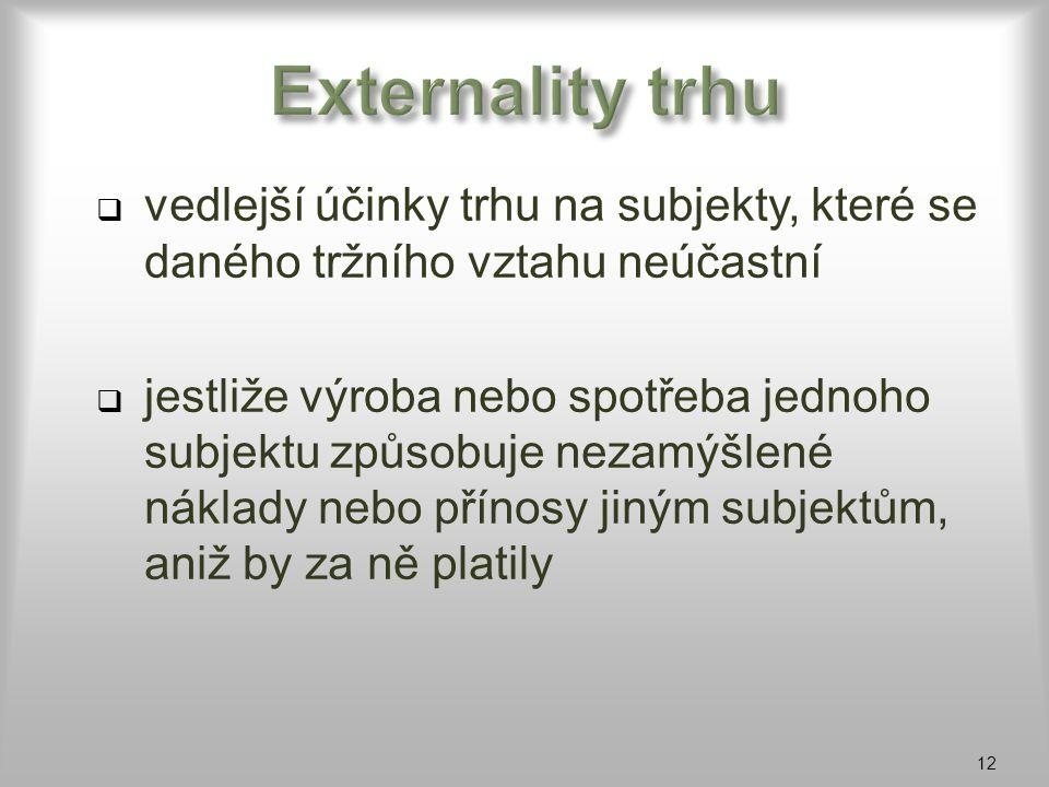 Externality trhu vedlejší účinky trhu na subjekty, které se daného tržního vztahu neúčastní.