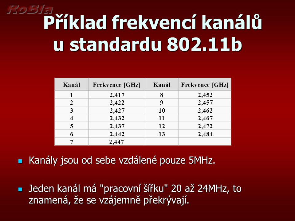 Příklad frekvencí kanálů u standardu 802.11b