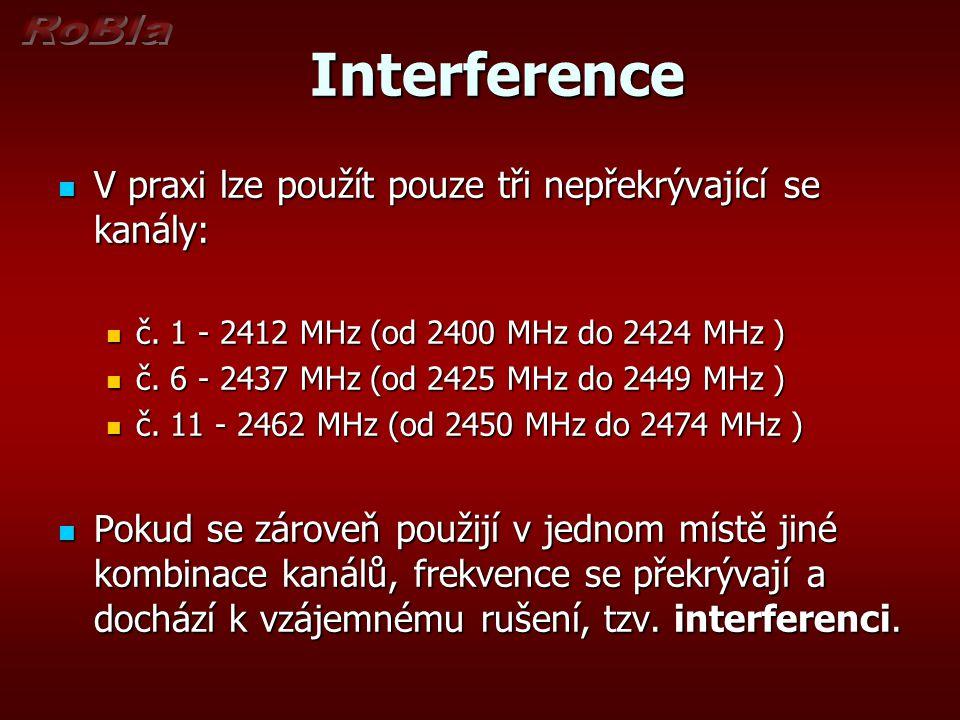 Interference V praxi lze použít pouze tři nepřekrývající se kanály: