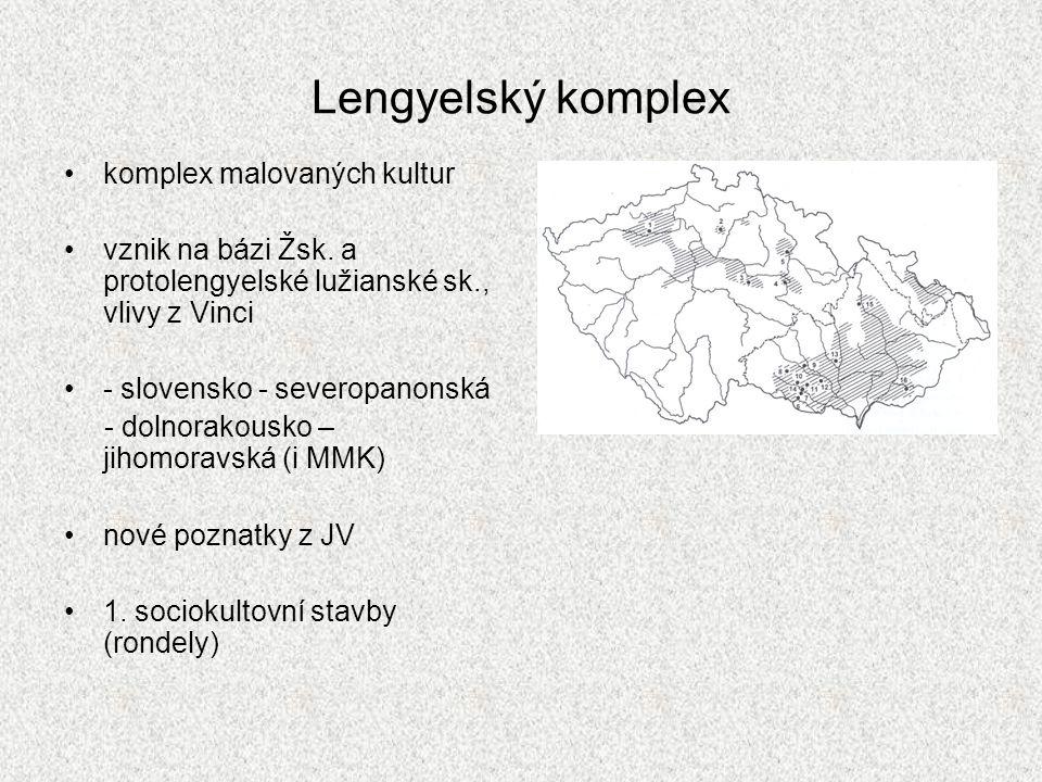 Lengyelský komplex komplex malovaných kultur