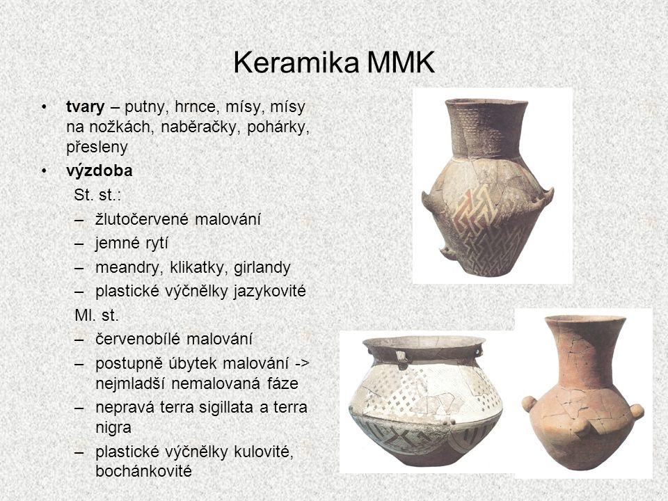 Keramika MMK tvary – putny, hrnce, mísy, mísy na nožkách, naběračky, pohárky, přesleny. výzdoba. St. st.: