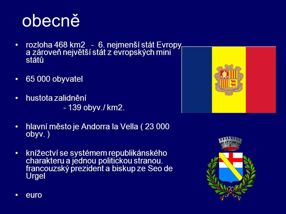 obecně rozloha 468 km2 - 6. nejmenší stát Evropy a zároveň největší stát z evropských mini států.