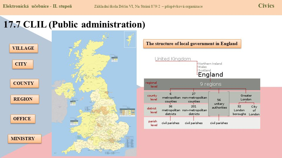 17.7 CLIL (Public administration)