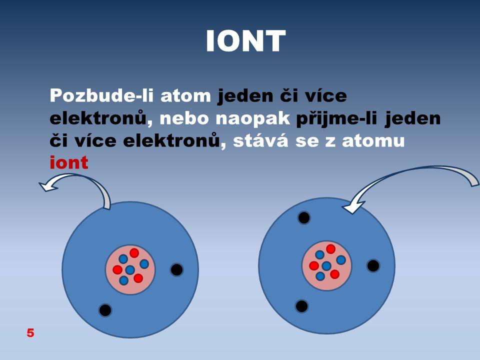 IONT Pozbude-li atom jeden či více elektronů, nebo naopak přijme-li jeden či více elektronů, stává se z atomu iont.