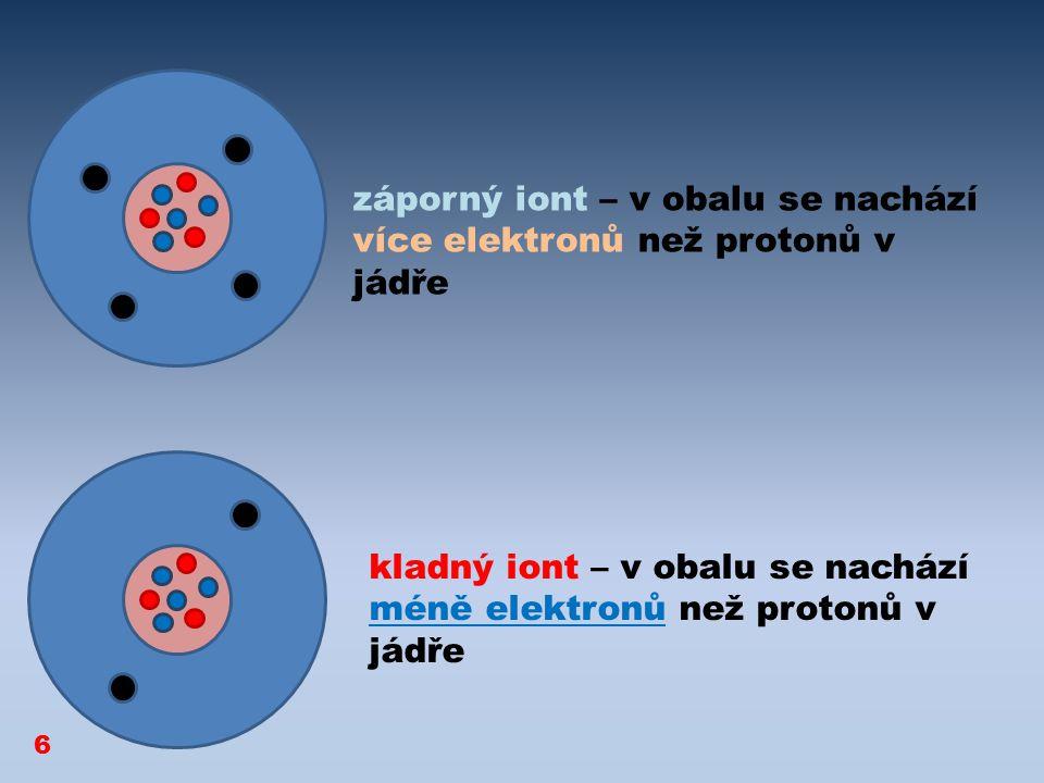 záporný iont – v obalu se nachází více elektronů než protonů v jádře