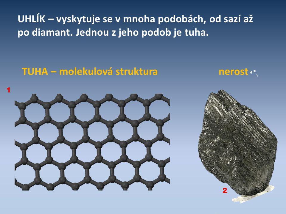 TUHA – molekulová struktura nerost