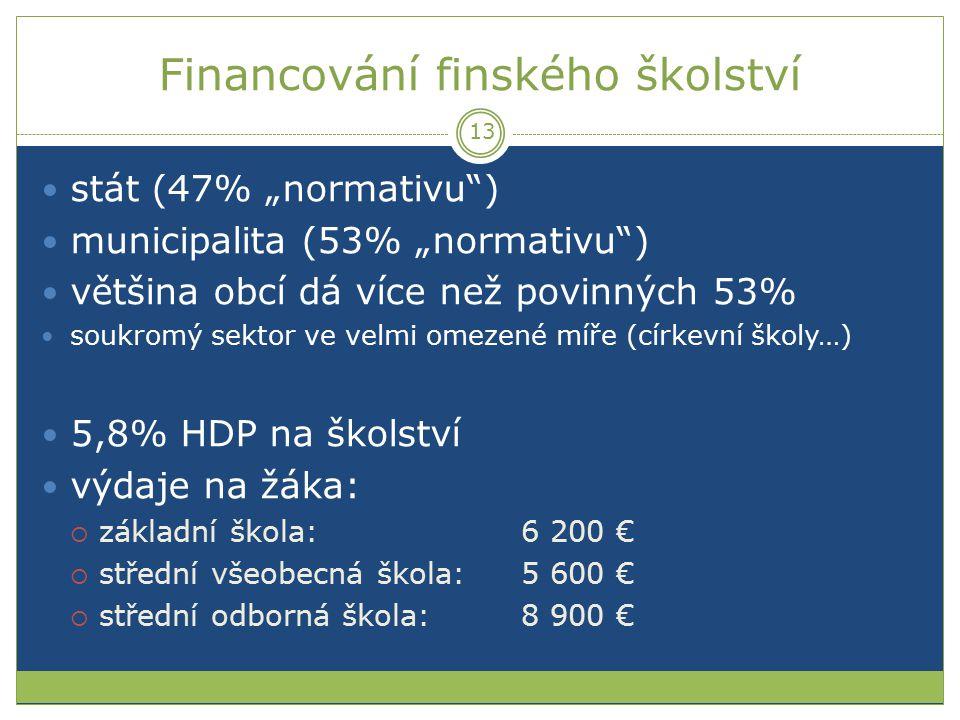 Financování finského školství