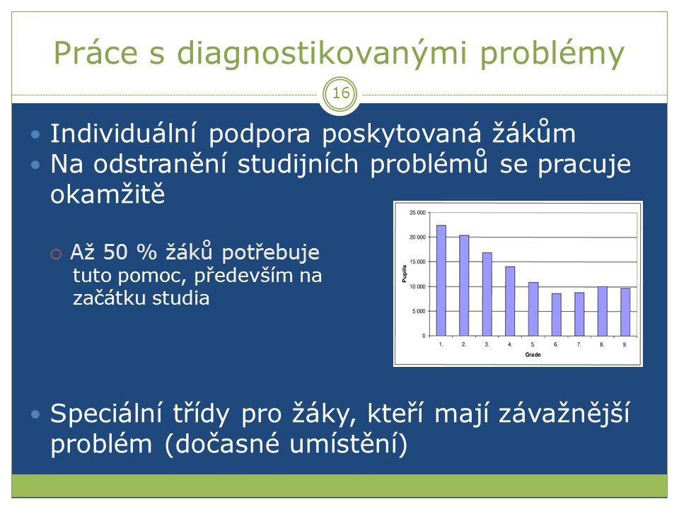 Práce s diagnostikovanými problémy