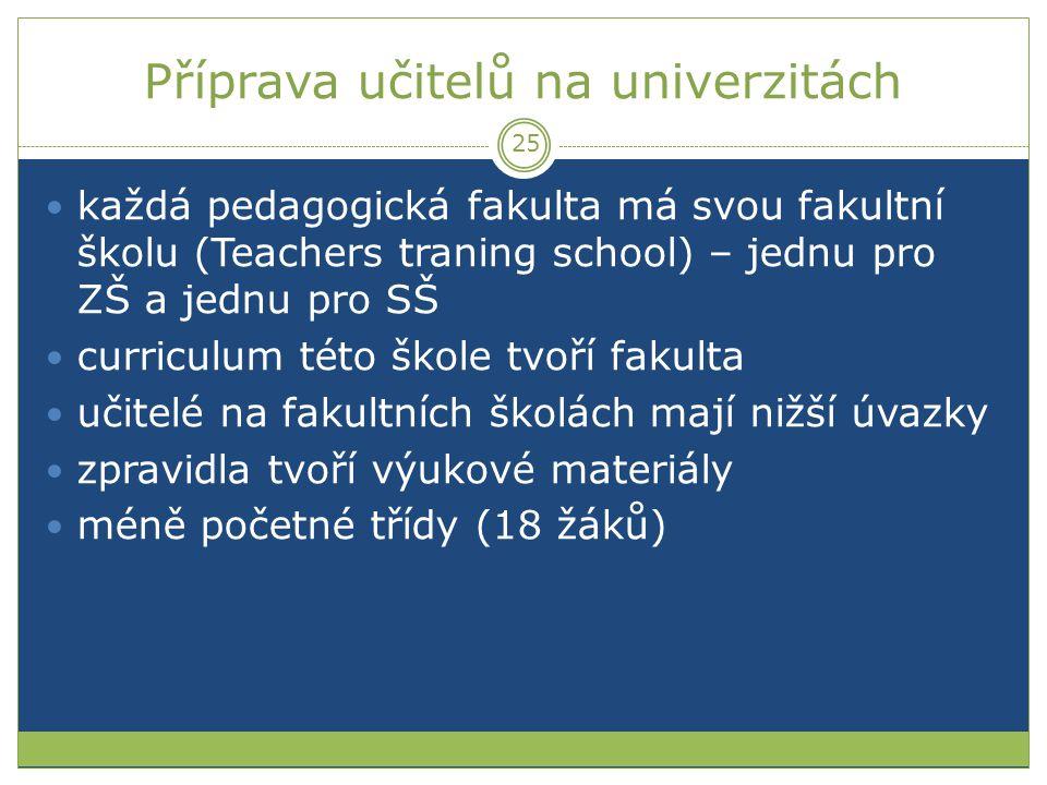 Příprava učitelů na univerzitách