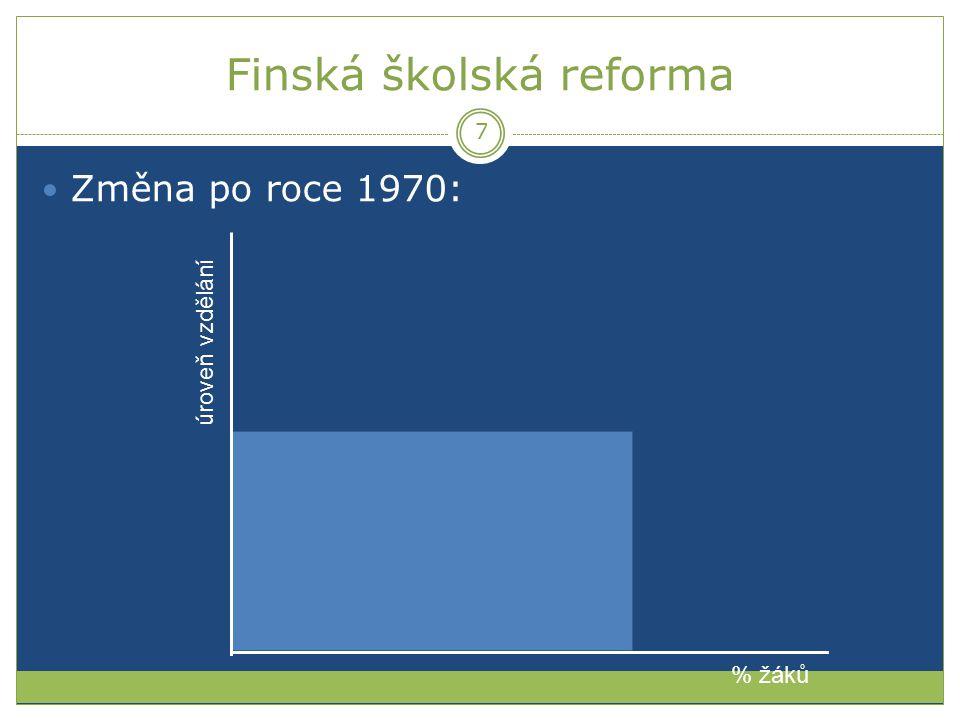 Finská školská reforma