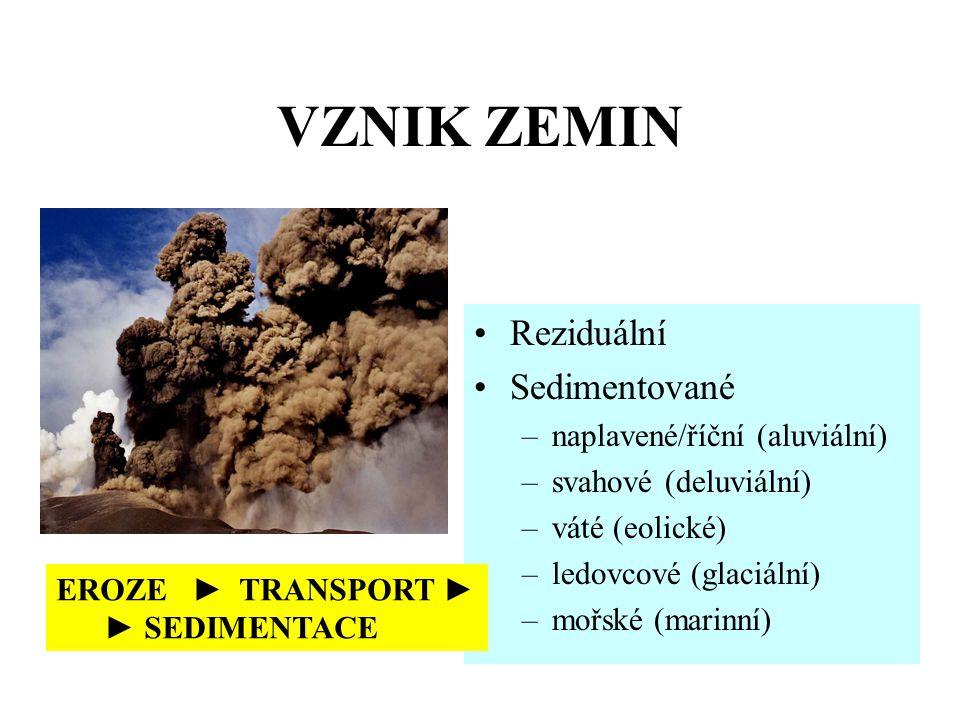 VZNIK ZEMIN Reziduální Sedimentované naplavené/říční (aluviální)
