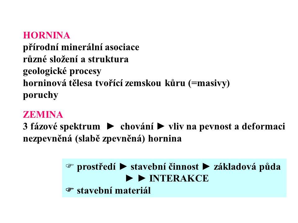 přírodní minerální asociace různé složení a struktura