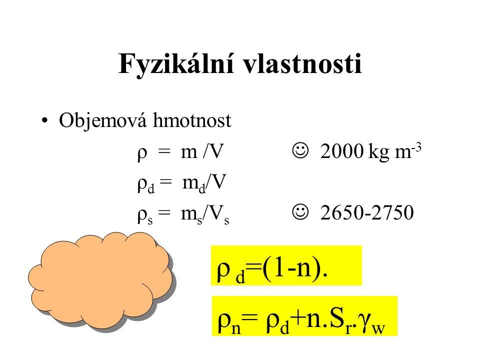 Fyzikální vlastnosti ρ d=(1-n). ρs ρn= ρd+n.Sr.γw Objemová hmotnost