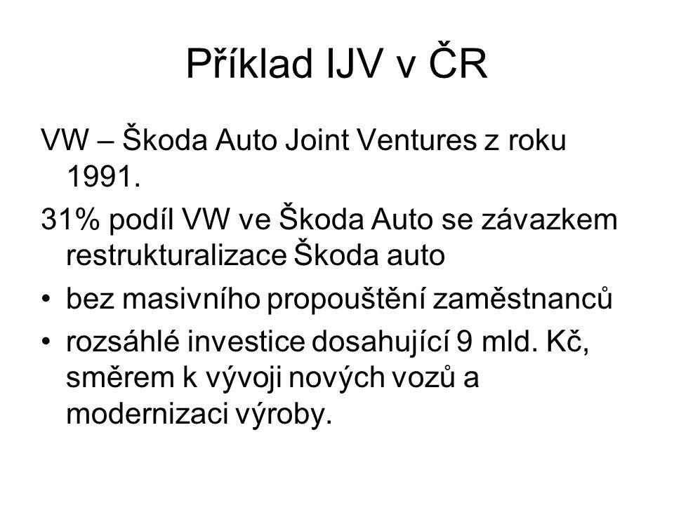 Příklad IJV v ČR VW – Škoda Auto Joint Ventures z roku 1991.